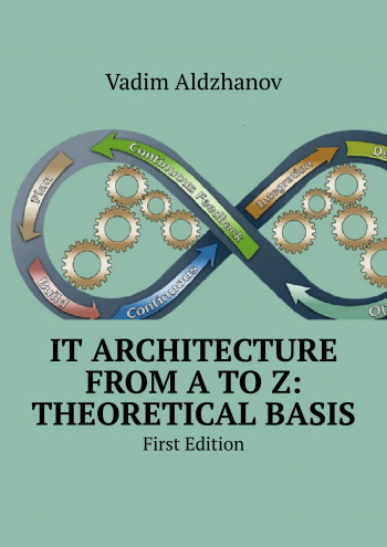 IT Architecture from AtoZ: Theoretical basis